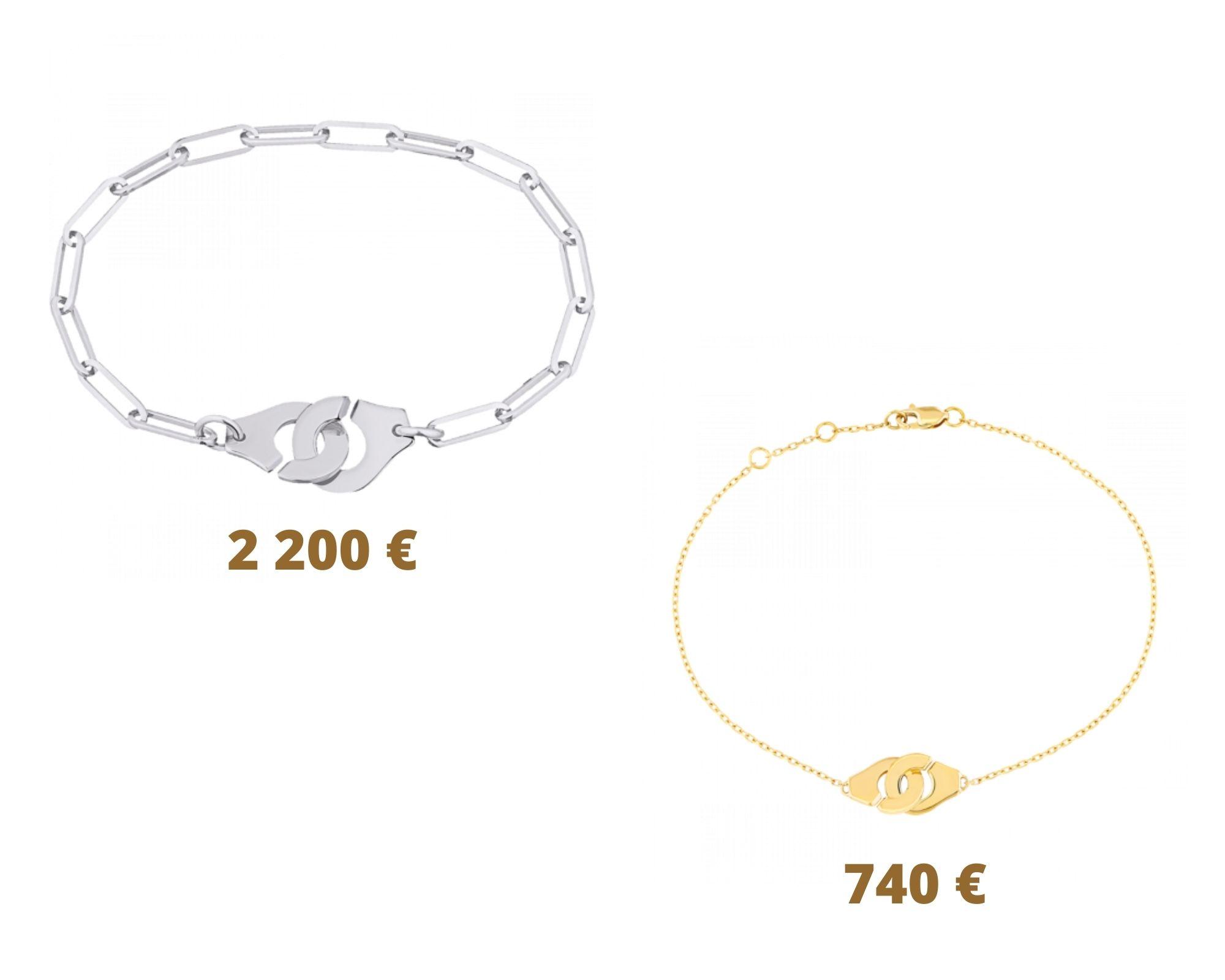 Prix des bracelets