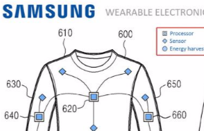 « HumainFit » : Samsung compte recharger vos smartphones...