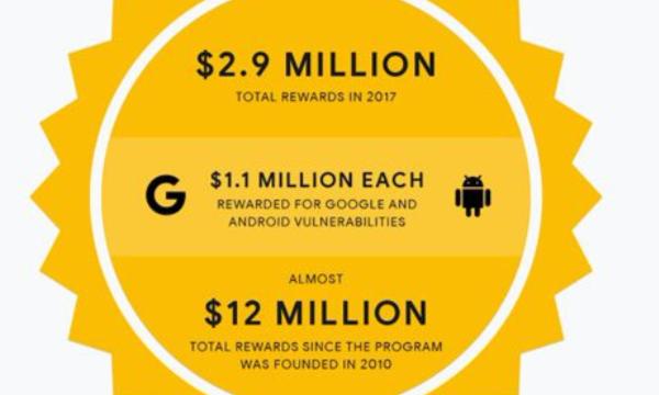 Google a versé près de 3 millions de dollars aux découvreurs...