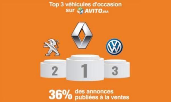 Peugeot, Renault et Volkswagen, les marques les plus prisées par les Marocains sur le marché de l'occasion